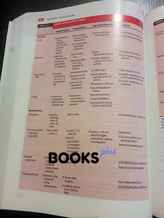 Manual of Cardiovascular Medicine 5th Edition